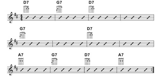 4 easy 12 bar blues chord progressions | Blackspot Guitars