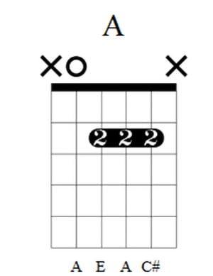 A Guitar Chord 3