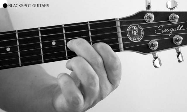 A Minor Guitar Chord Finger Position