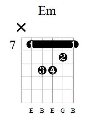 Em Guitar Chord 2