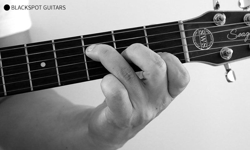 F Major Guitar Chord Finger Position Másolata
