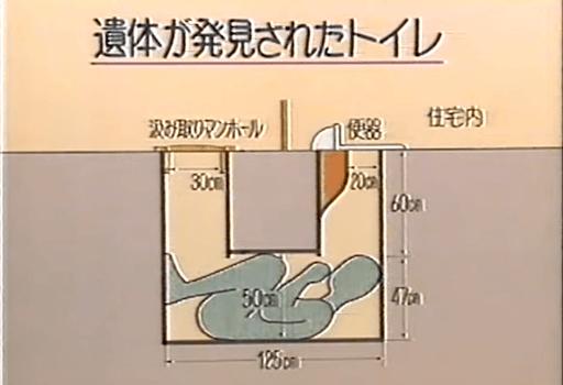 【離奇命案】福島馬桶怪屍事件:被塞進U型化糞池的男人屍體,是偷窺未果還是他窺見了更大的秘密?