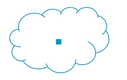 cloud incremental breakdown