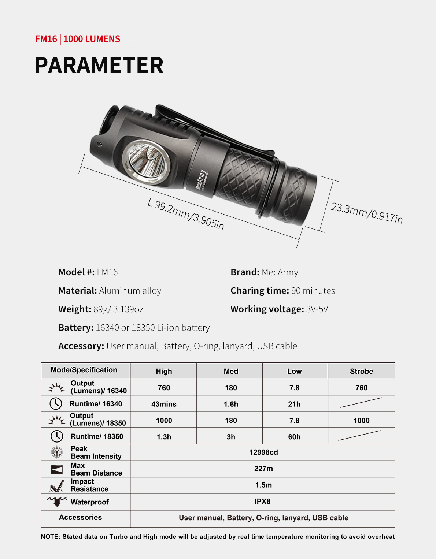 Mecarmy Fm16 Dual Switch Lumen Usb Rechargeable Edc