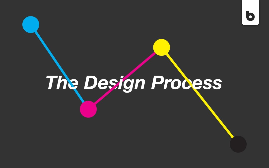 The Design Process: Business Cards