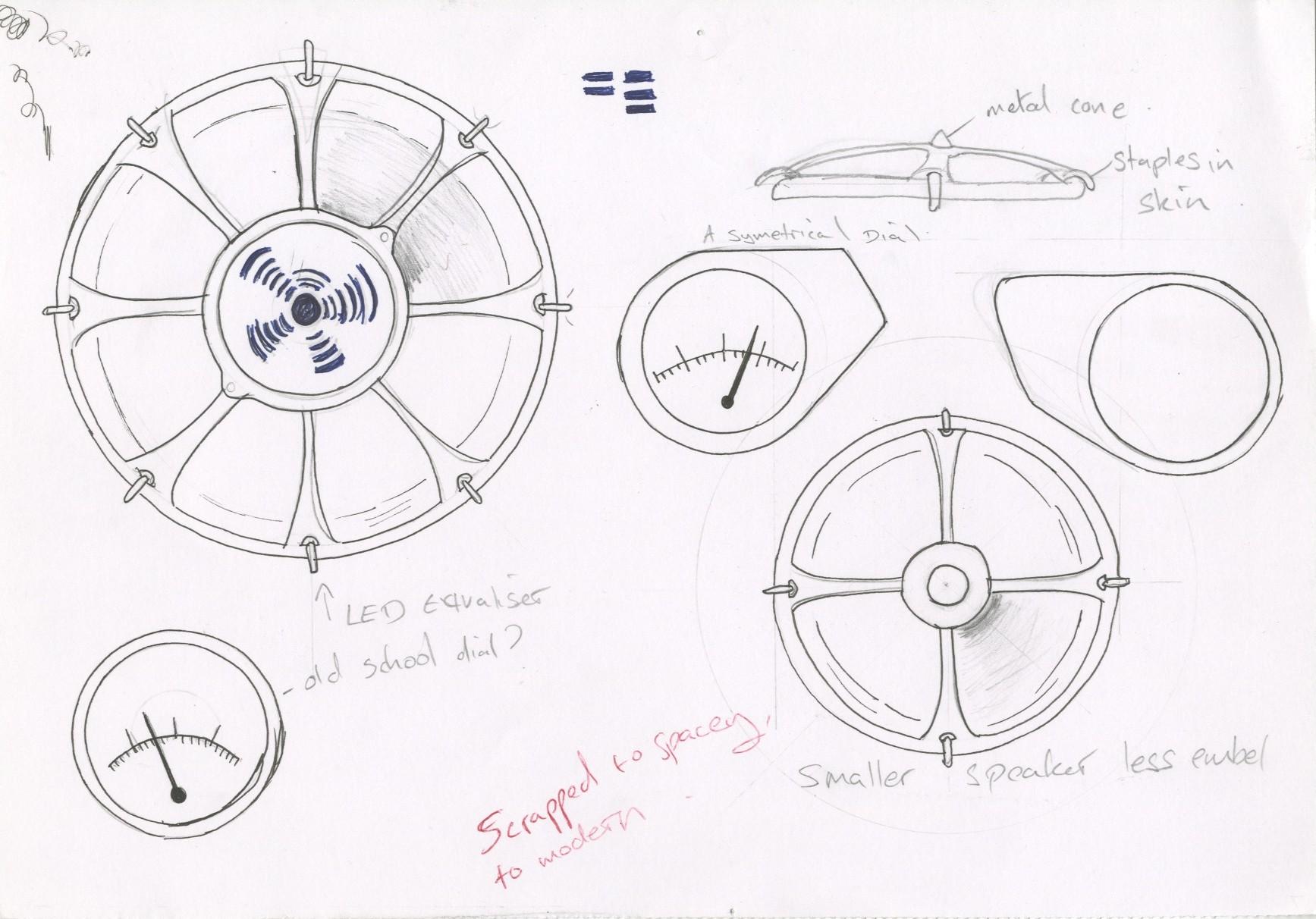 Designing The Head Speaker