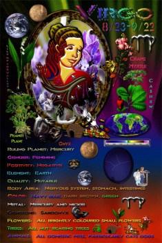 Virgo Zodiac Sign Poster Characteristic Elementss