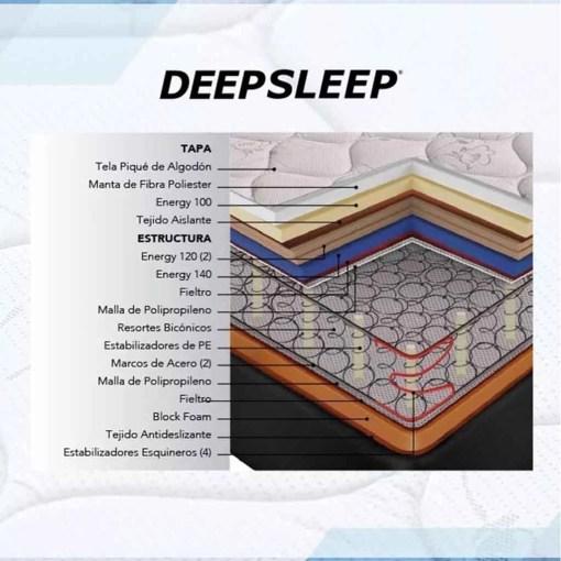 Colchon Deepsleep Simmons