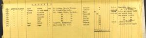 1930 Letitia Passenger List