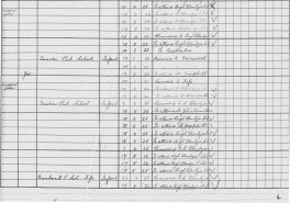 Auchentibber School Register 1916 - 1959