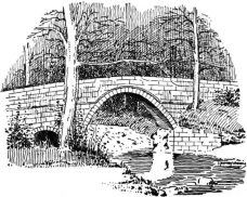 1904 Milheugh Bridge