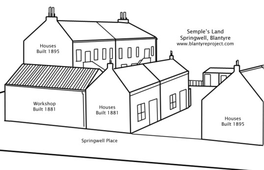 semples-land-line