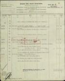 1918 Headstone inscriptions 2