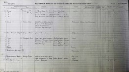 1 Victoria Street 1915 Blantyre Valuation Roll