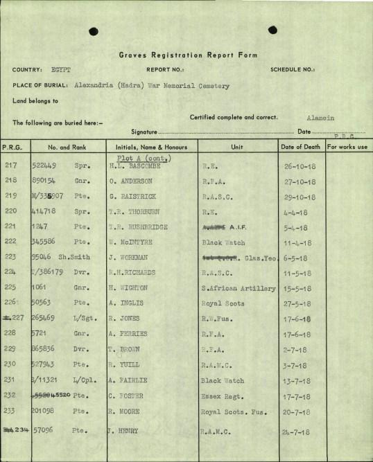 Grave registration 1