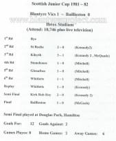 1981 Junior Cup