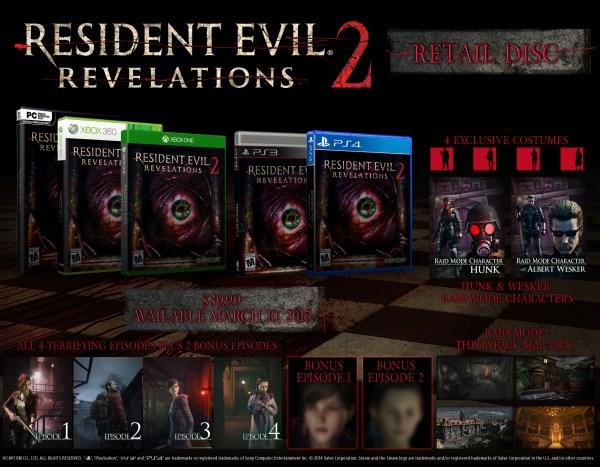 Resident_Evil_Revelations2_Packaging
