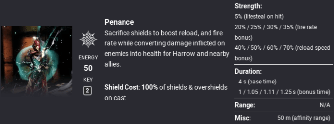 harrow_penance_stats