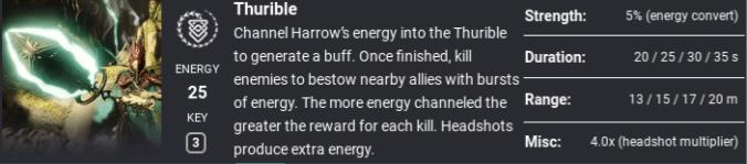 Harrow_Thurible