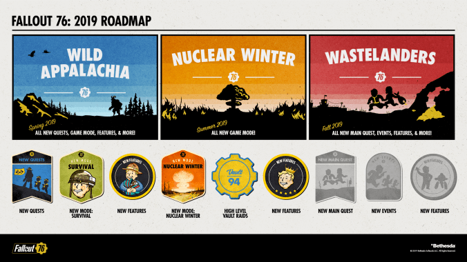 Fallout76_RoadMap_2018_02-21_FINAL