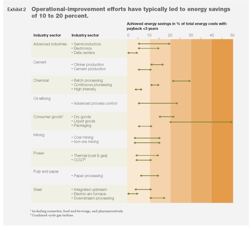 McKinsey Green report_페이지_04