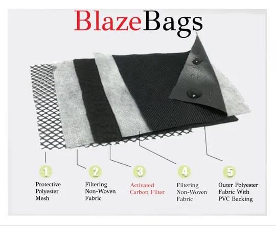 BlazeBags structure