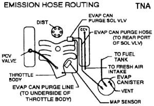 Vacuum Diagram  Blazer Forum  Chevy Blazer Forums