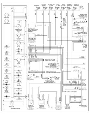 Fuel Gauge wiring diagram ?  Blazer Forum  Chevy Blazer