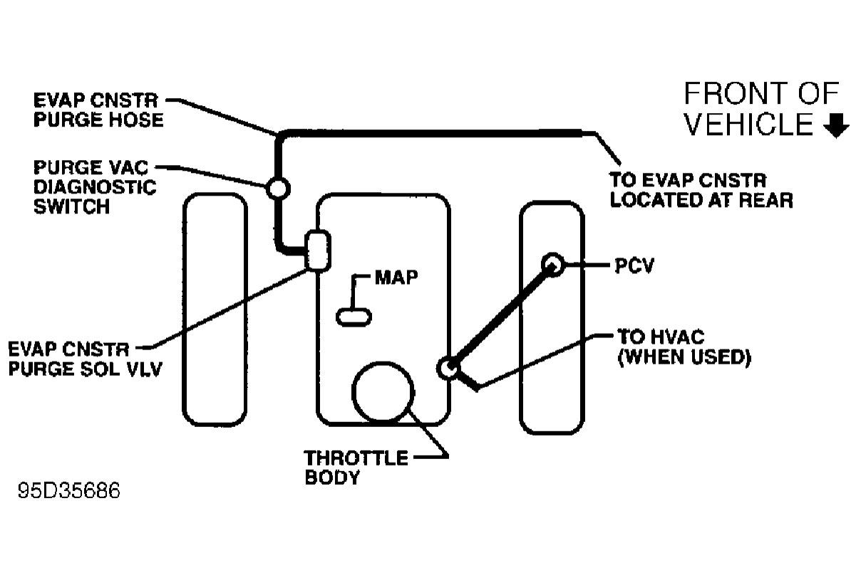 Blazer Vacuum Line Diagram In Addition Ford F350 Fuse