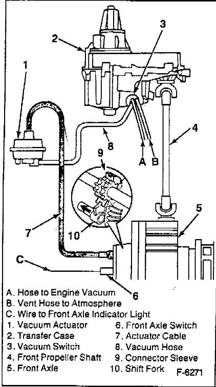 Diagram 2001 S10 4x4 Wiring Diagram Free Electrical Wiring Diagram