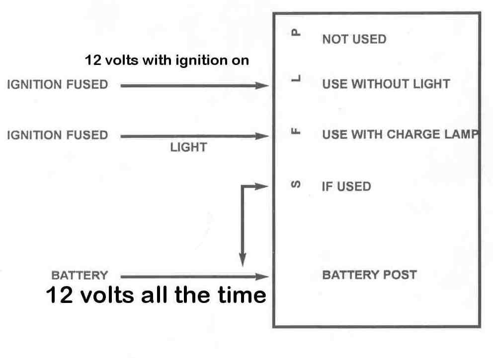 12si Alternator Wiring Diagram Nilzanet – Gm 3 Wire Alternator Wiring Diagram