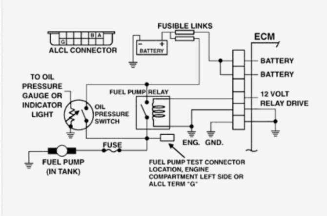 1998 chevy blazer fuel pump diagrams  wiring diagram cycle