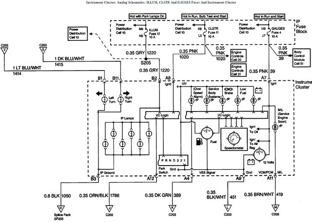 S10 Starter Wiring Diagram The Best 2017