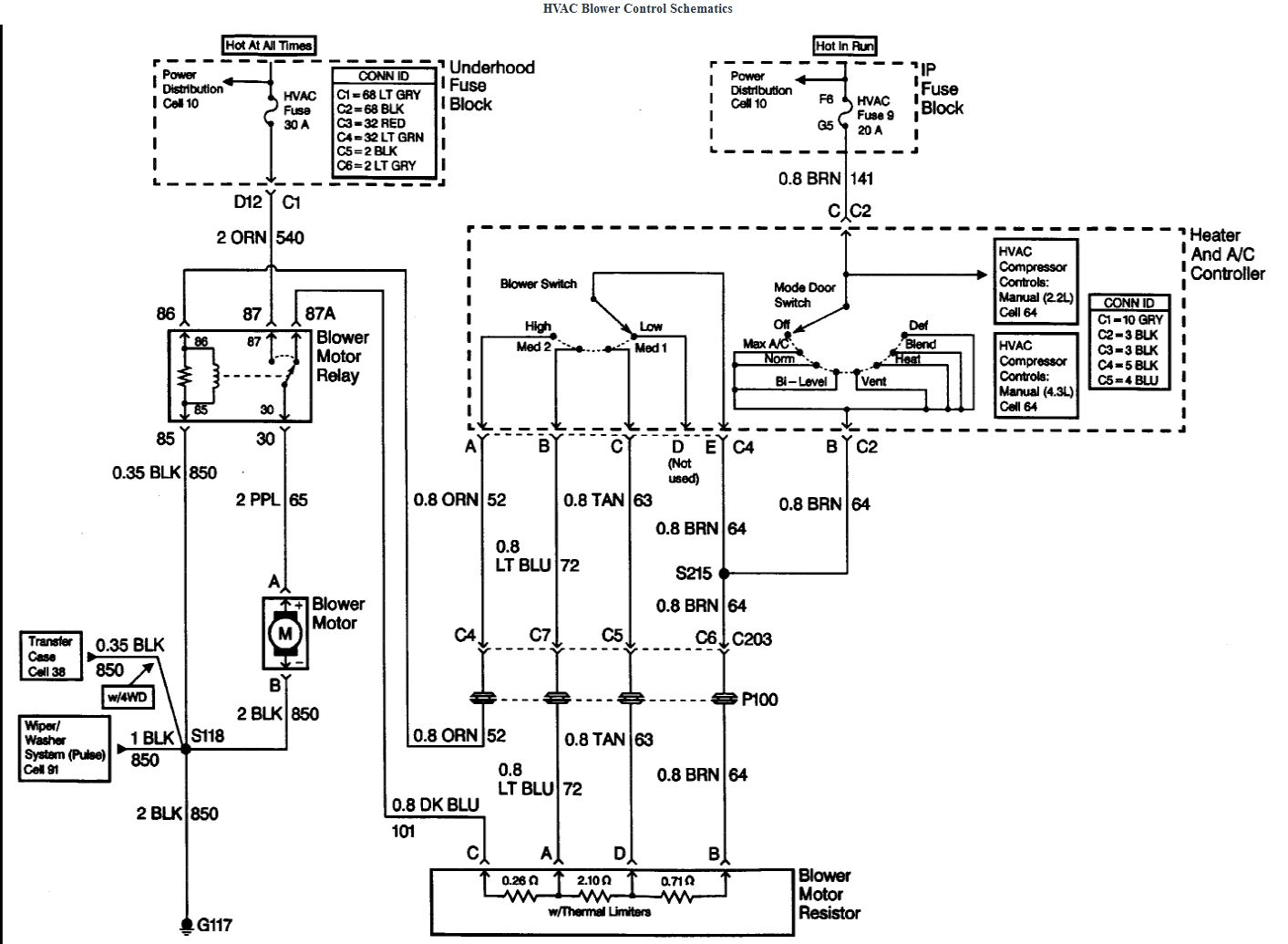Hvac Fuse Diagram