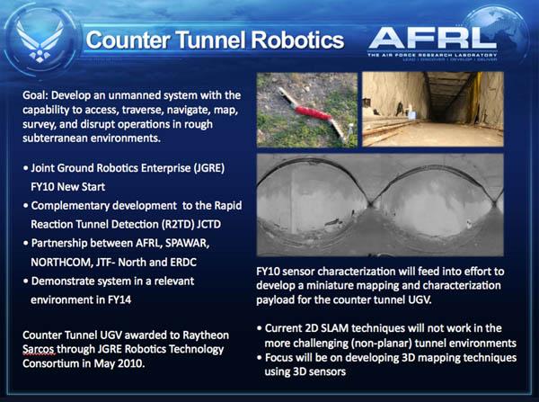 Tunnel / Countertunnel