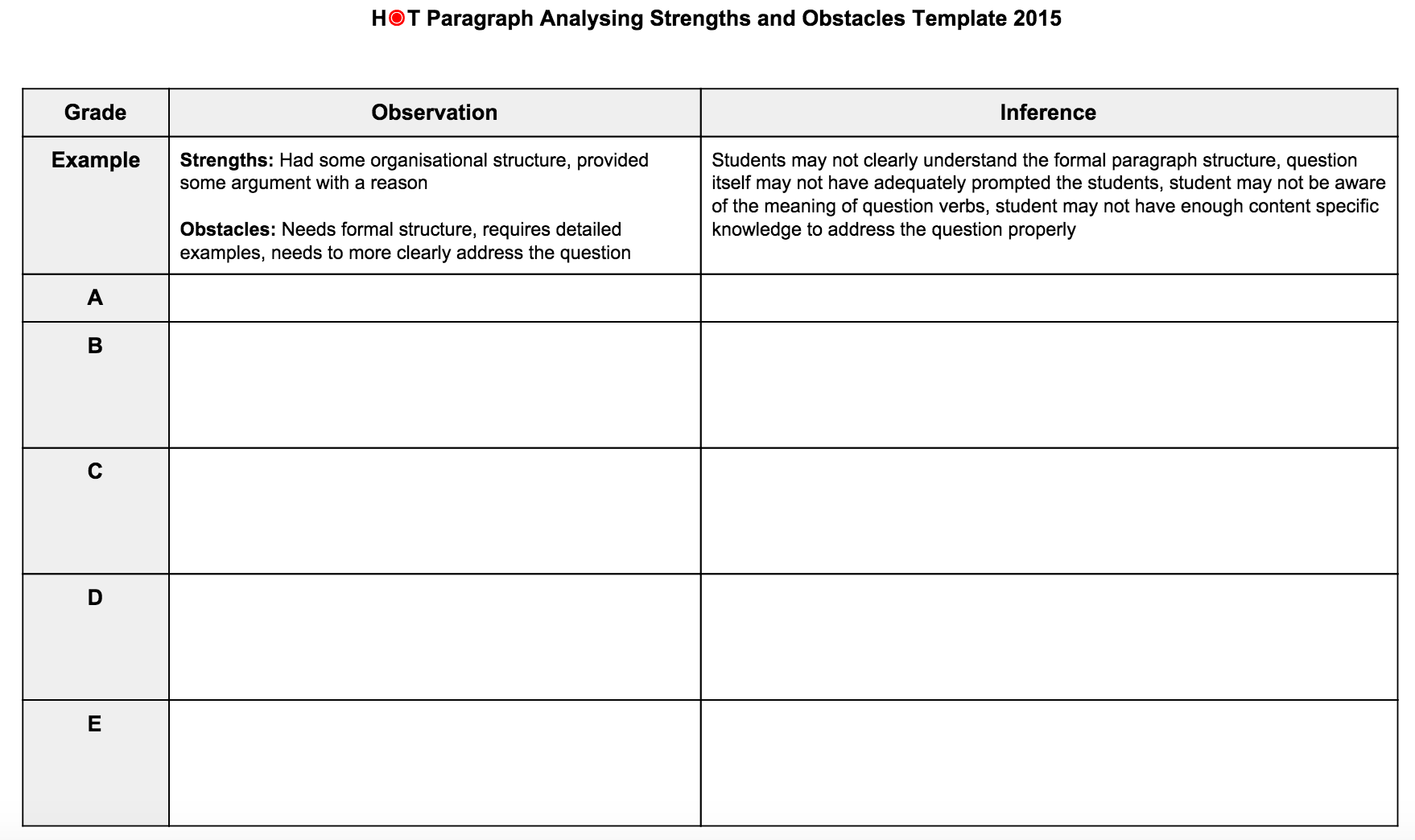 Hot Paragraphs A Data Teams Based Whole School Literacy
