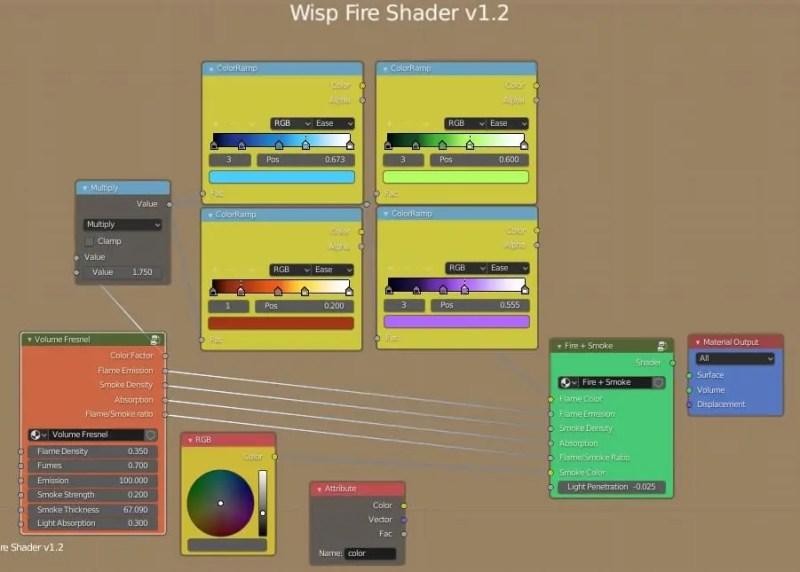 Complete node setup of the shader