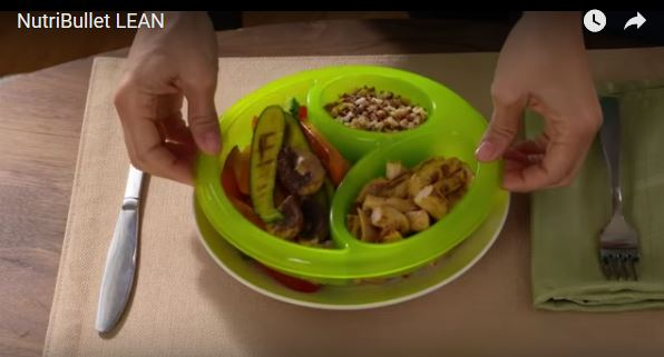 Nutribullet Portion Control Plate