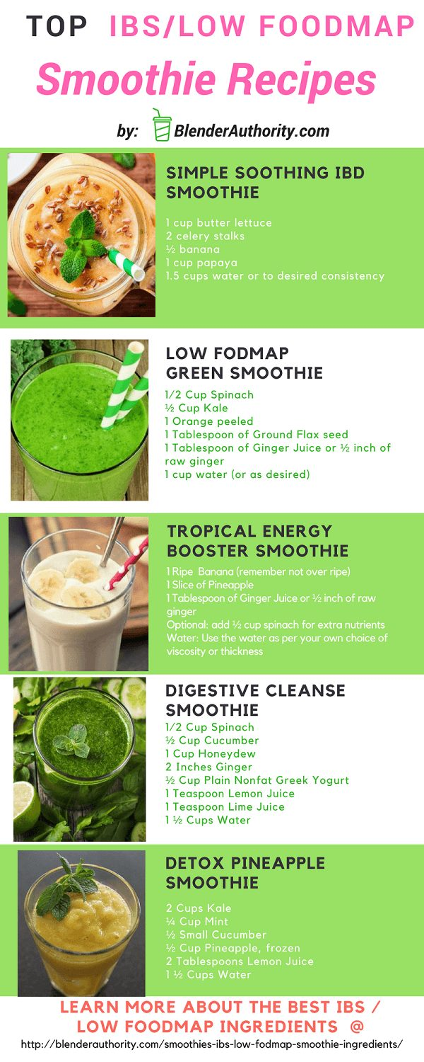 Low Foodmap Smoothies for IBS