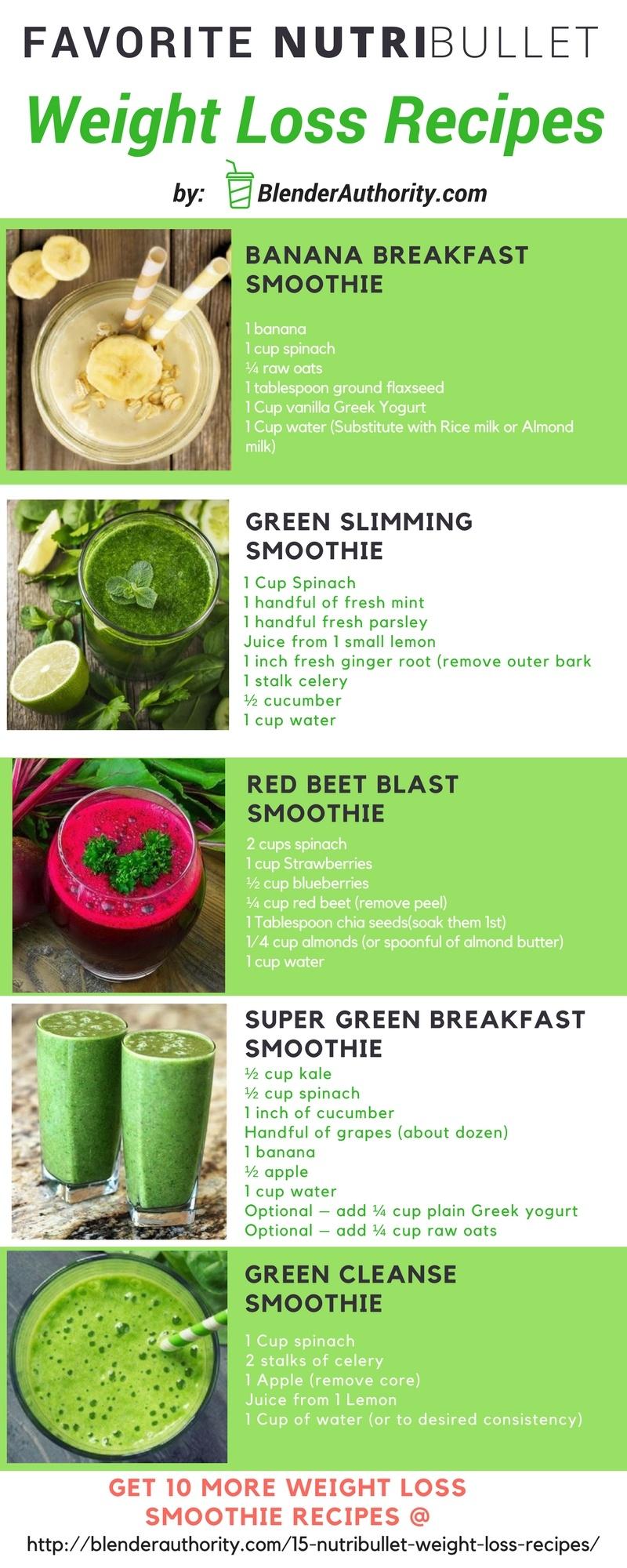 15 Nutribullet Weight Loss Recipes
