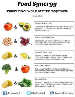 """Food tip 10, Facebook page """"CircleWellnessClinic"""" https://www.facebook.com/CircleWellnessClinic"""