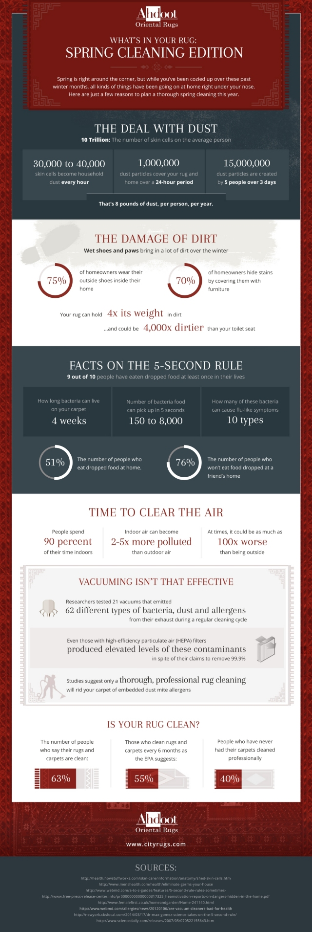 Ahdoot-Spring-Cleaning-Infographic2