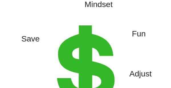 6 easy budgeting tips will help us accomplish financial goals without feeling like a budget is a noose. Image graphic of a green dollar sign surrounded by the words mindset, save, adjust, track, and breathe. Blessed Catholic Mom logo on bottom of graphic.