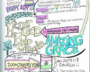Sermon Sketching St Louis Family Church – BIind Boys of Alabama