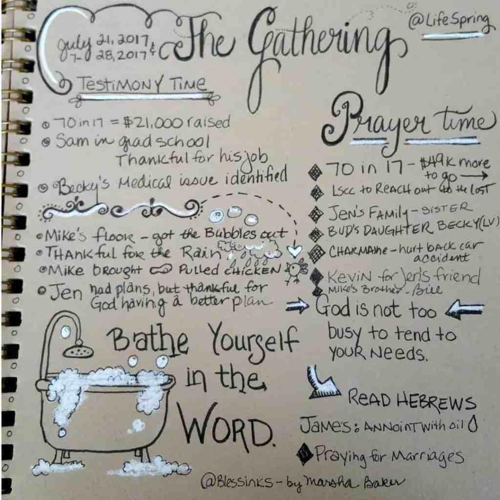 sermonsketchnotecommunity The Gathering Prayer Service