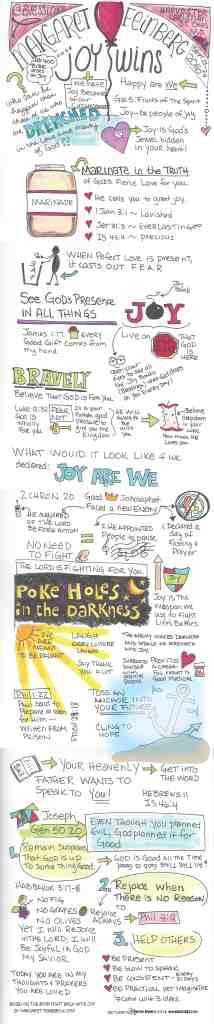 Daybreak 2016 – Love Wins  Sketchnote from talks from Margaret Feinberg