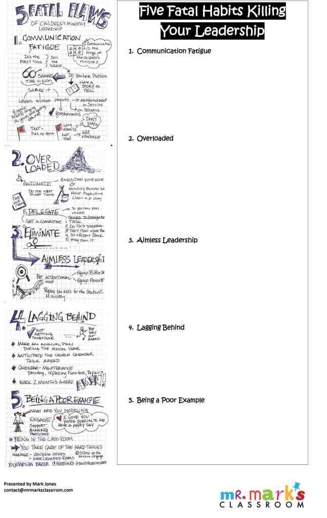 Children's Ministry Sketchnote – Mr Mark's Classroom