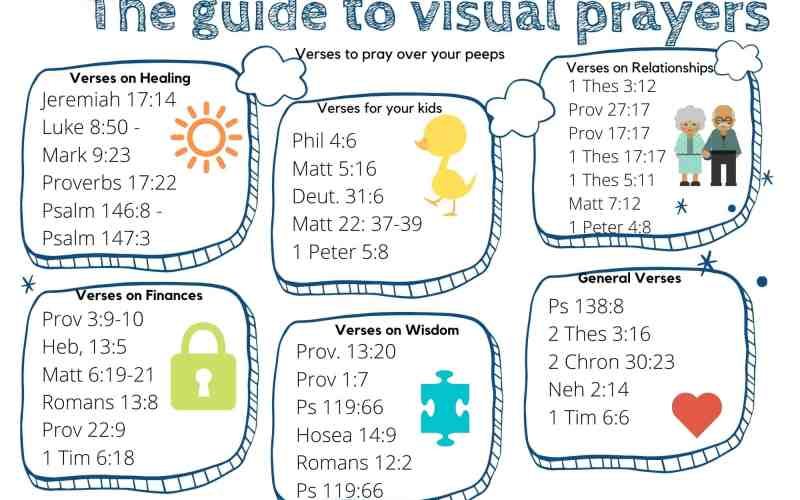 The Guide to Visual Prayer Part 3