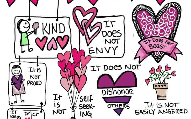 Sketchnote- 1 Corinthians 13, Love is…