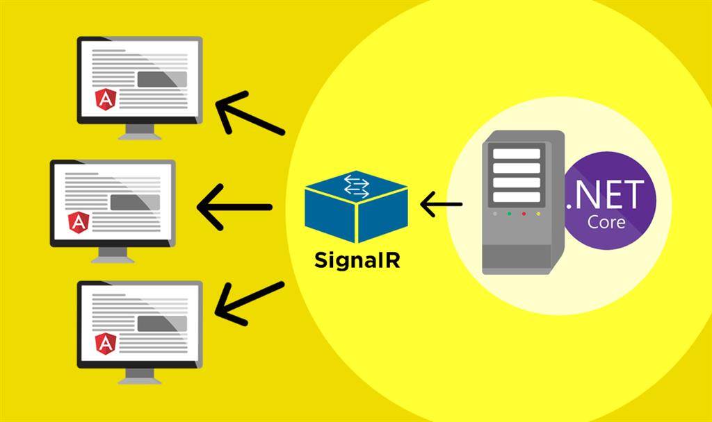 Applicazioni real-time con SignalR, ASP.NET Core e Angular